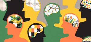 Meyers-Briggs Personality Test
