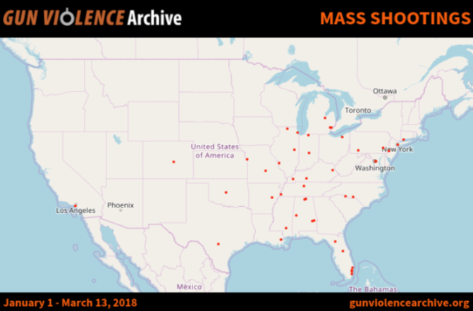 What Should America Do About Mass Shootings?